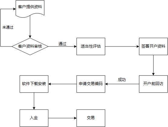 开户指引1.jpg